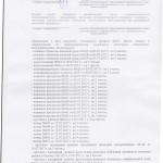 Акт проверки Роспотреба0004
